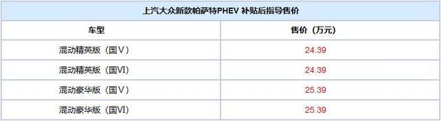 补贴后售24.39万起新款帕萨特PHEV上市