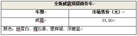 戴姆勒新唯雅诺/威霆上市 售33.9-50.9万