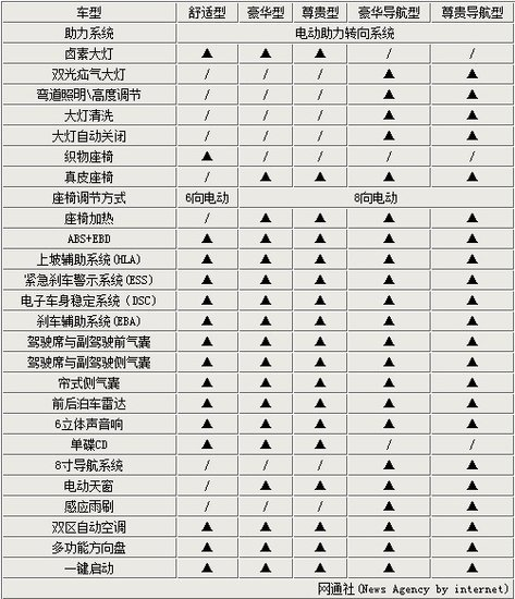 马自达CX-5七月上市 售23.38万-28.18万 -4