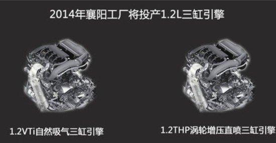 [新车解析]标致2008小型SUV技术亮点解析