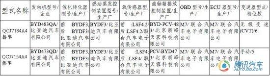 1.5L将配自主动力 比亚迪G3两厢更多消息