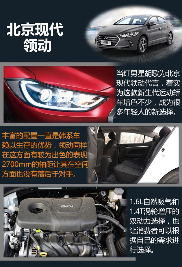 关键因素是轴距 运动型车也能玩北京瘫