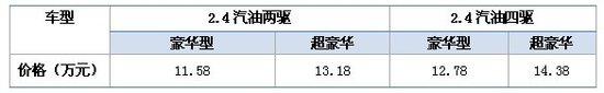 哈弗H5防滑差速版 售价11.58—14.38万元
