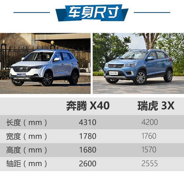 青春活力小型SUV之战 奔腾X40对瑞虎3X-图3