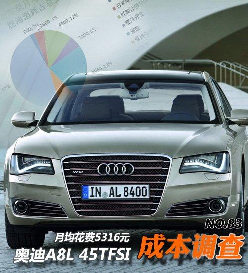 奥迪A8L用车成本调查:月均花费5316元