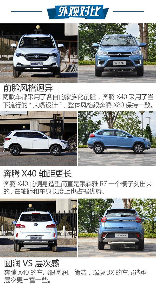 青春活力小型SUV之战 奔腾X40对瑞虎3X-图4