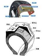 充气轮胎的结构