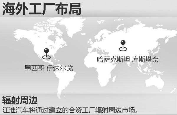 江淮斥巨资布局海外工厂 4款SUV出口多国