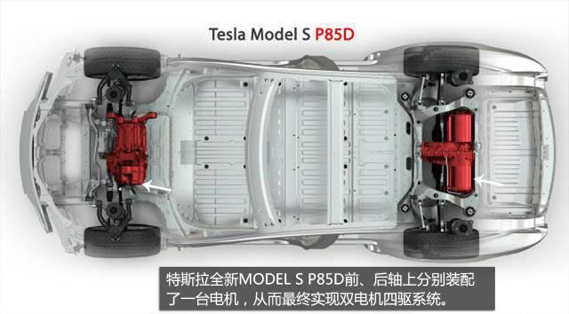 特斯拉MODEL S P85D车型技术亮点解析