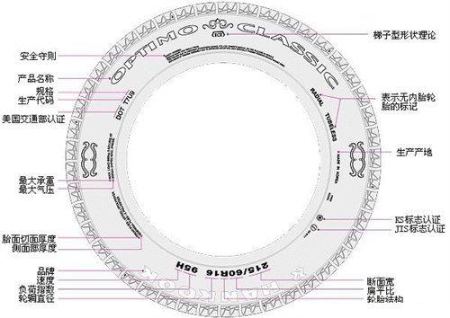 注意工厂代码! 锦湖轮胎生产地信息解析