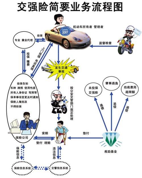 高速发生事故走保险,千万要注意这几个细节,否则保险一分钱不赔
