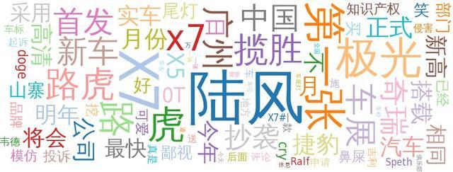 陆风x7词云高清图片