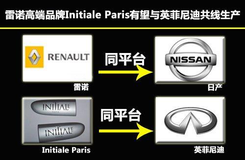 雷诺将推高端品牌 或采用英菲尼迪平台