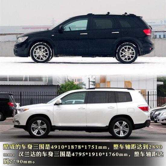在城市SUV领域,有两款车型在中国市场活的特别好,一款是上海大众的途观,因为它自身实力强大,竞争对手相比它基本没有优势;另一款是广汽丰田的汉兰达,因为在它所处的级别,基本只有它自己,而它自己本身能够满足很多商务或家庭用户的需要,所以就买的特别好。