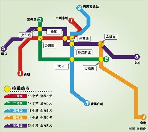 广州地铁五号线(图)