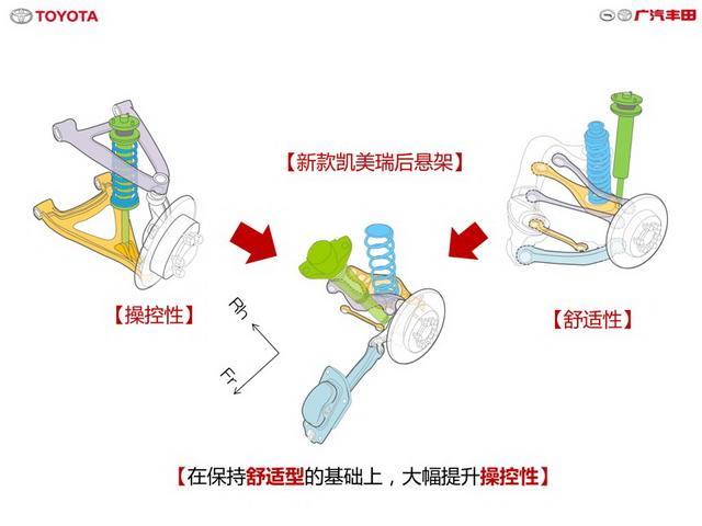 内外革新升级 第八代凯美瑞将亮相广州车展