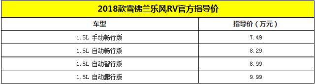 2018款雪佛兰乐风RV上市 售价7.49-9.99万元