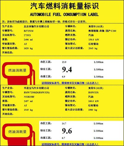 中高端车成本对比第二期 奔驰C260挑战325i