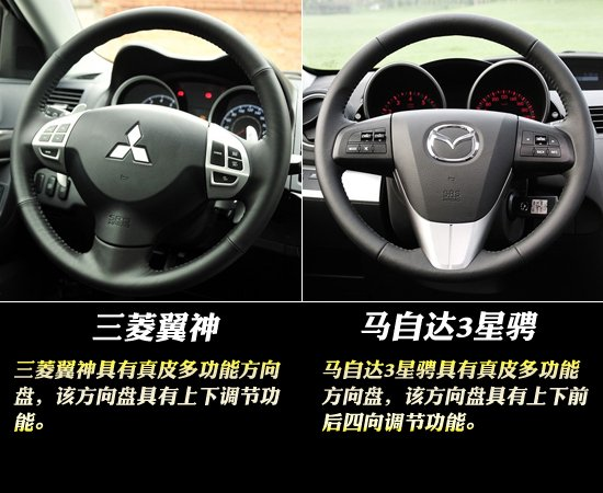 目前为止紧凑级车市场中,运动型车几乎已经成为了势力最大的一群。不管是欧系车,美系车,还是日系车,都在主推运动型的车型,甚至是自主品牌在这几年也陆续的推出几款号称运动的车型。而对于中国市场来说,最先接触的就是日系的马自达3和三菱的蓝瑟,而这两款车也积累了相当好的口碑。