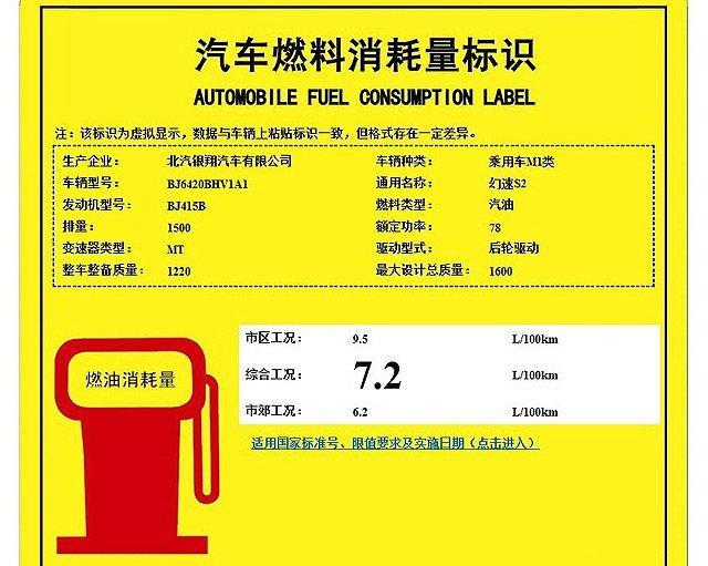 [国内车讯]北汽SC20定名为幻速S2 明年上市