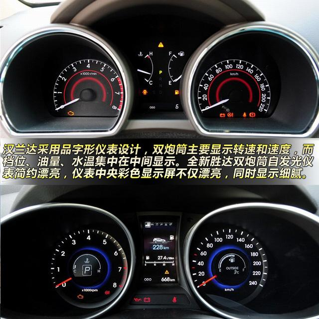 汉兰达采用了排量为2.7L的自然吸气发动机,它的最大功率为138kW/5800rpm,峰值扭矩为252N.m/4200rpm,虽然排量较大,但加速依然是不急不慢的,比较适合日常代步。更重要的是,在双VVT-i技术支持下,其工信部综合油耗为9.9升,对于一款中型SUV来说,已经很不错了。  汉兰达对比全新胜达 全新胜达采用了全新的2.