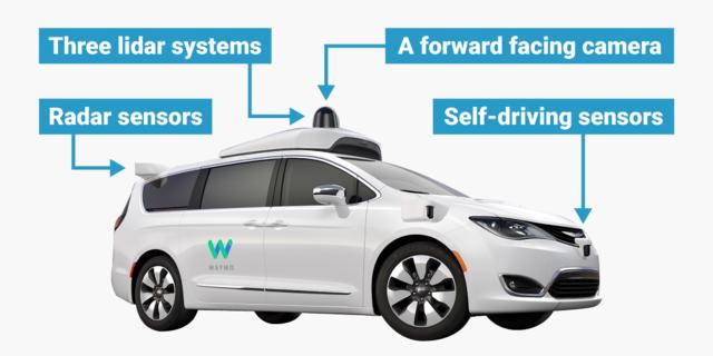 谷歌旗起诉Uber 称其剽窃自动驾驶相关技术