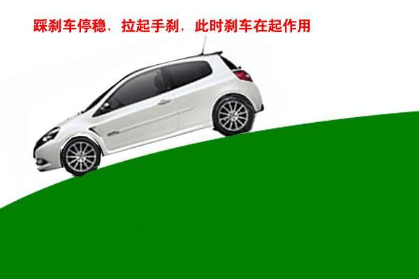 自动变速箱坡道停车能不能直接挂P挡呢?详细分析来了