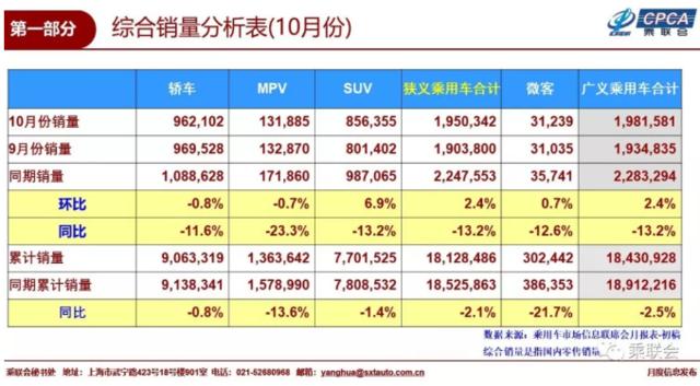 10月新能源车批发销量达到11.7万台 同比增长84.8%