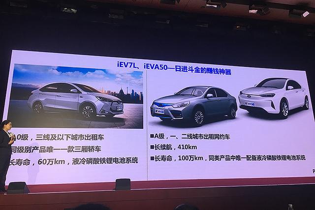 iEVS4领衔/最快上海车展上市 江淮发布2019新能源新车规划