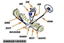 二、机械液压助力转向系统