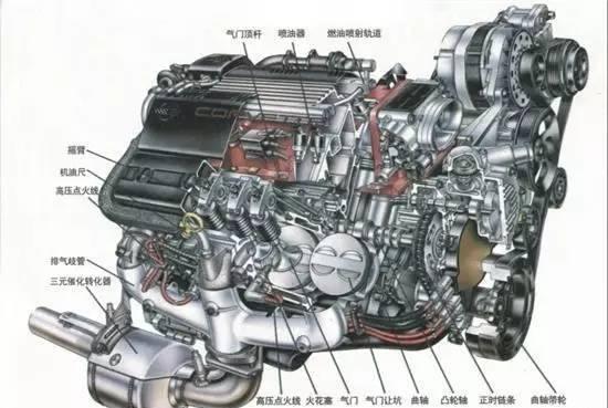 看懂这6个发动机参数 你就是半个老司机了