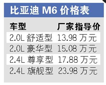 比亚迪M6上市 主打配置价格区间相差10万