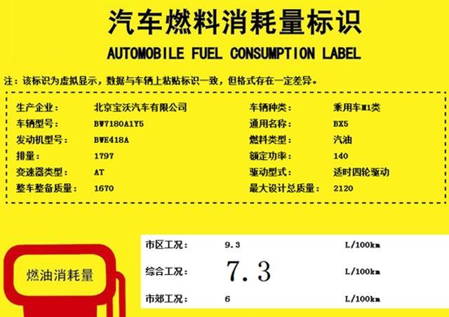 宝沃BX5动力参数曝光 搭载1.8T发动机