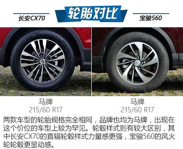 10万块买顶配 长安CX70/宝骏560哪个好?-图8