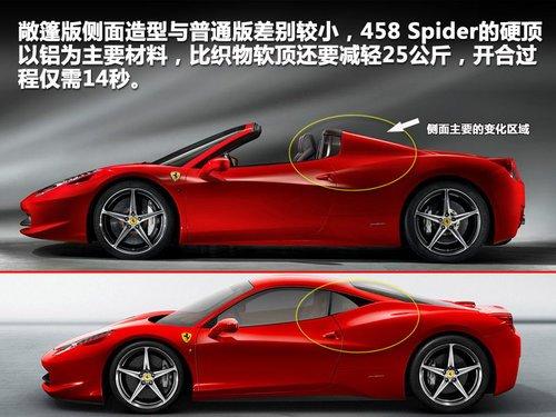 法拉利458 spider官图解析 最强敞篷跑车 汽车高清图片