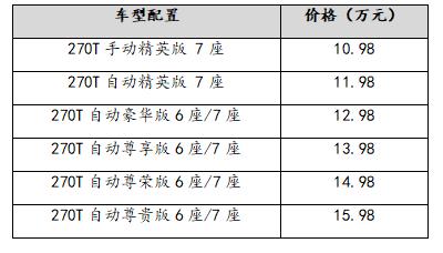 纵享生活N次方,传祺GM6引领家用MPV新进化