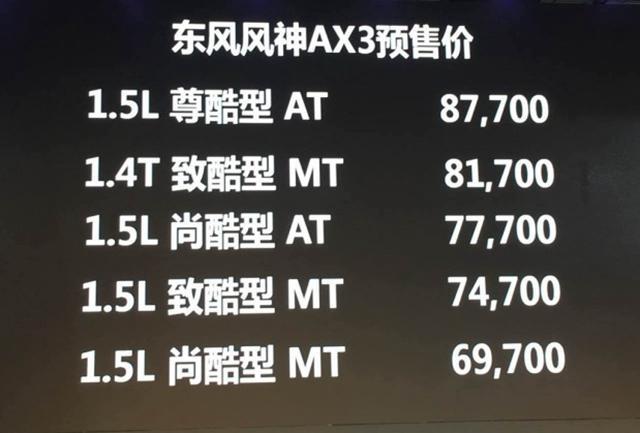 曝东风风神SUV规划 AX3/AX5/AX1/AX8/AX9等