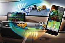 车载智能技术能做什么