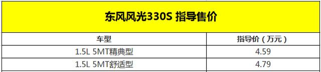 东风风景330S价钱宣布 售价4.59-4.79万元