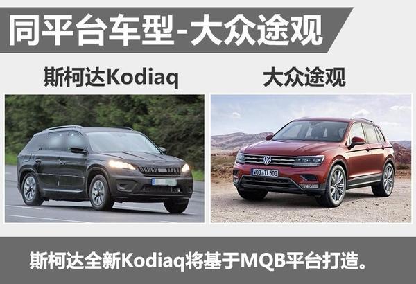 斯柯达将推出全新七座SUV 与途观同平台