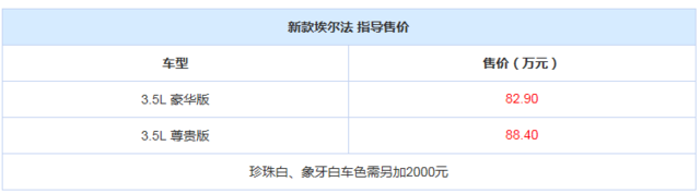 售82.90-88.40万元 丰田新款埃尔法上市