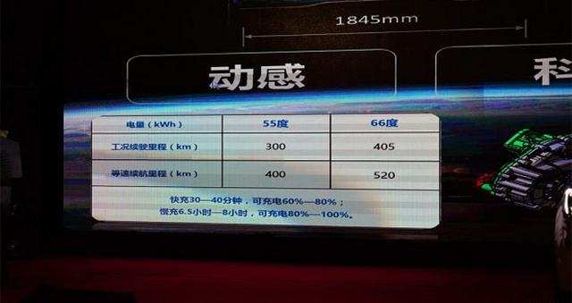 国金GM3正式上市 售价21.98-24.98万元