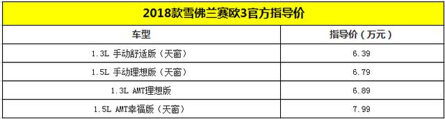 2018款雪佛兰赛欧3上市 售价6.39-7.99万元