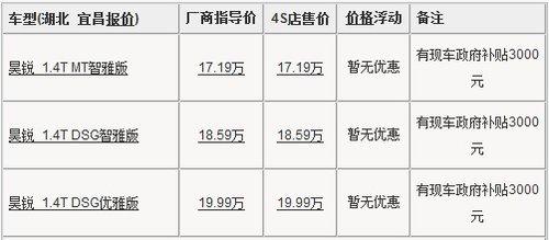 昊锐1.4T宜昌购车享国家补贴3000元
