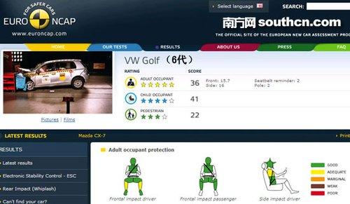 吴展桥:高尔夫6代是PQ36平台还是PQ35