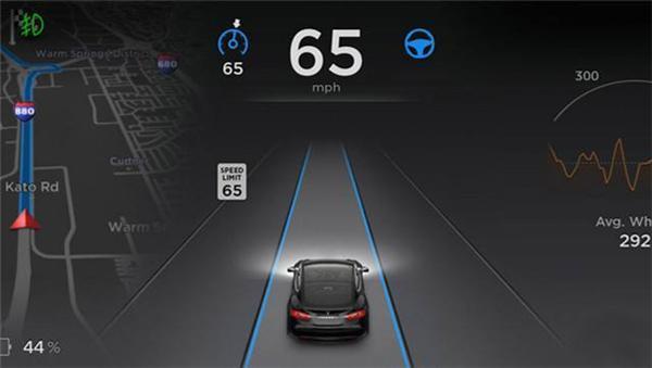 """""""两会""""看汽车:六大关键词解读产业发展风向标"""