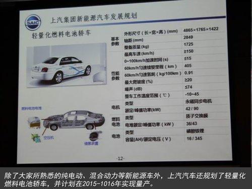 上汽将发布7款新能源车 累计花费46亿元