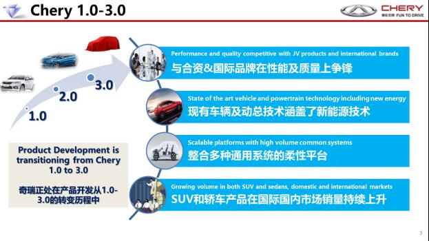奇瑞发布M1X平台 四大平台布局研发3.0时代