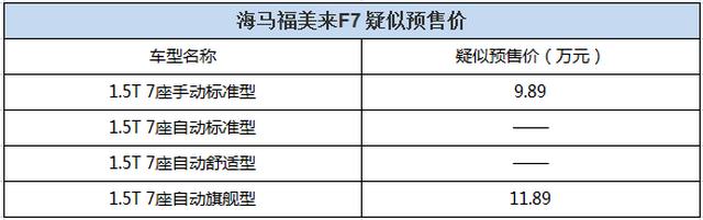 9.89万-11.89万 海马福美来F7疑似预售价