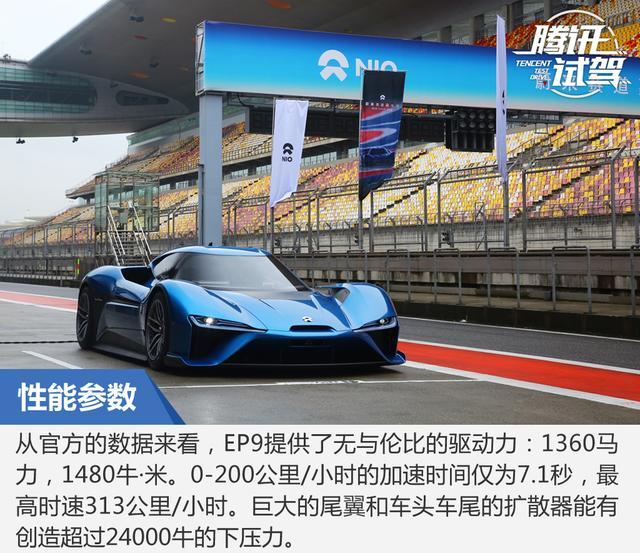 中国车迷的骄傲 赛道体验蔚来EP9